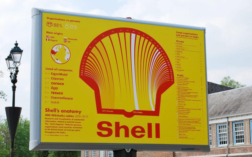 Shell_exposition_1